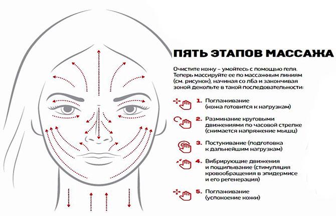 Лифтинг-массаж