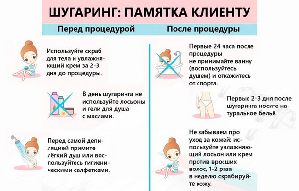 Перед и после процедуры шугаринга